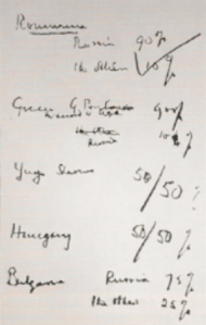 Churchill's handnote