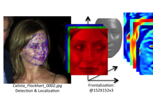 Facebook-Deep-Learning-Face-Verification-640x400